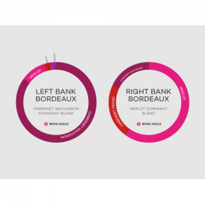 Left-vs-Right-Bank-Bordeaux-10KBottles